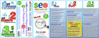 search engine optimization is important